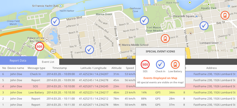 GPS Tracking Software SOS, Check In, Low battery