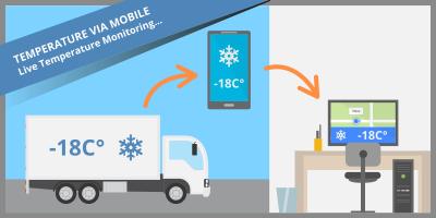 wireless-temperature-monitoring-via-mobile-phones